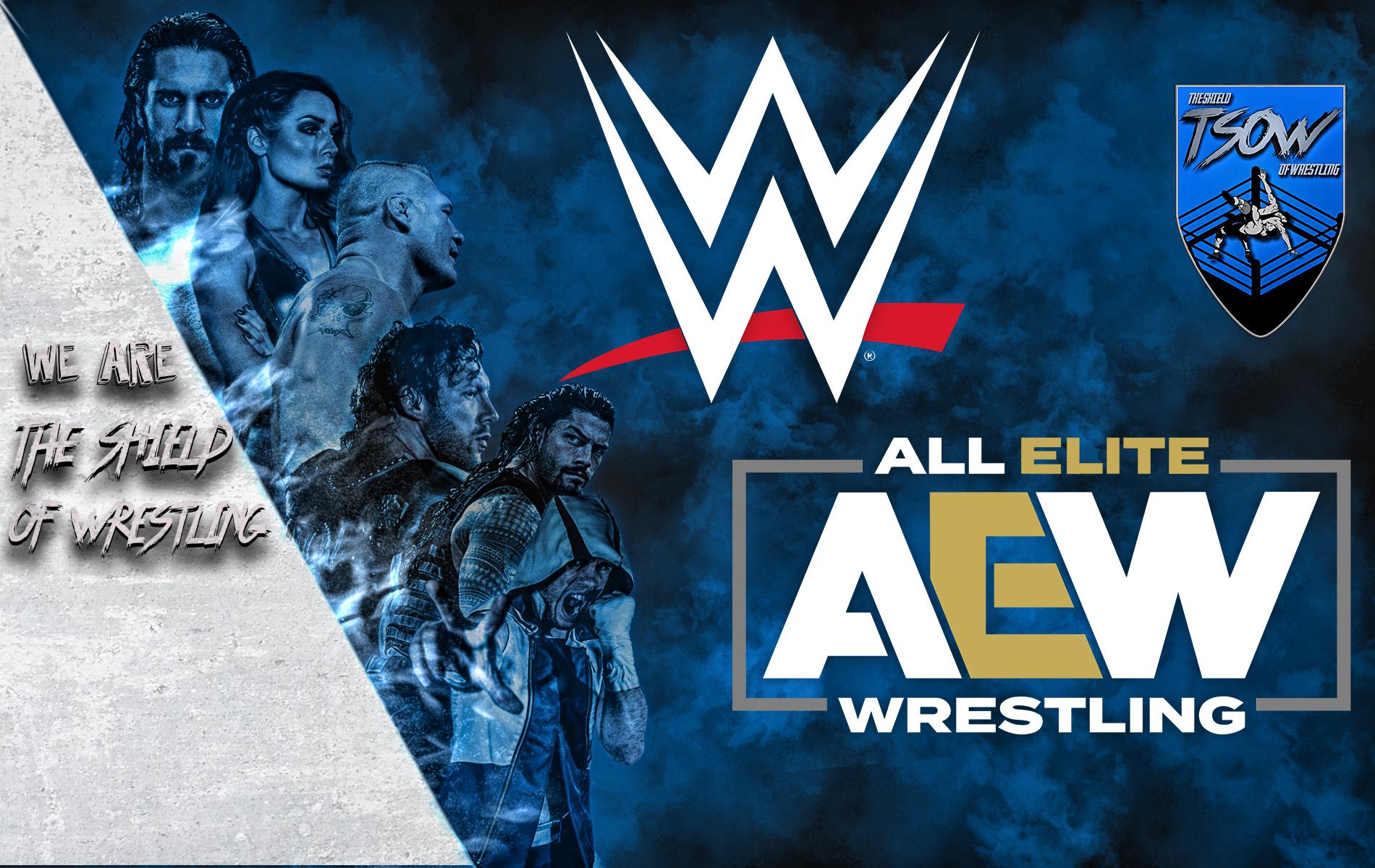 WWE chiede ai fan - AEW