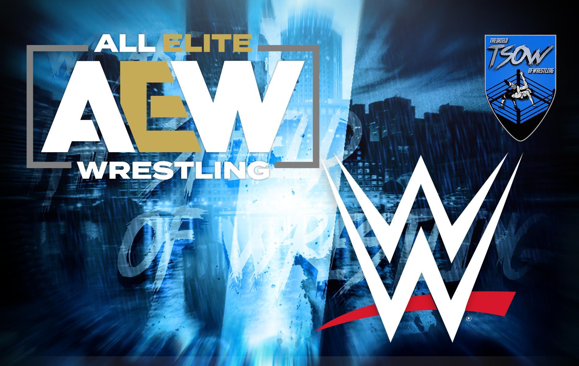 WWE e AEW sono furiose per il mancato rispetto del protocollo anti COVID-19 dei propri wrestler