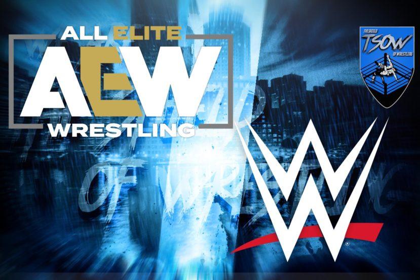 AEW Dynamite batte ancora NXT che non sfonda la Top 50 in USA
