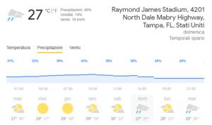 WrestleMania 37: minaccia maltempo su Tampa?