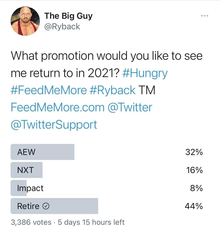 Ryback: i fan vogliono il suo ritiro